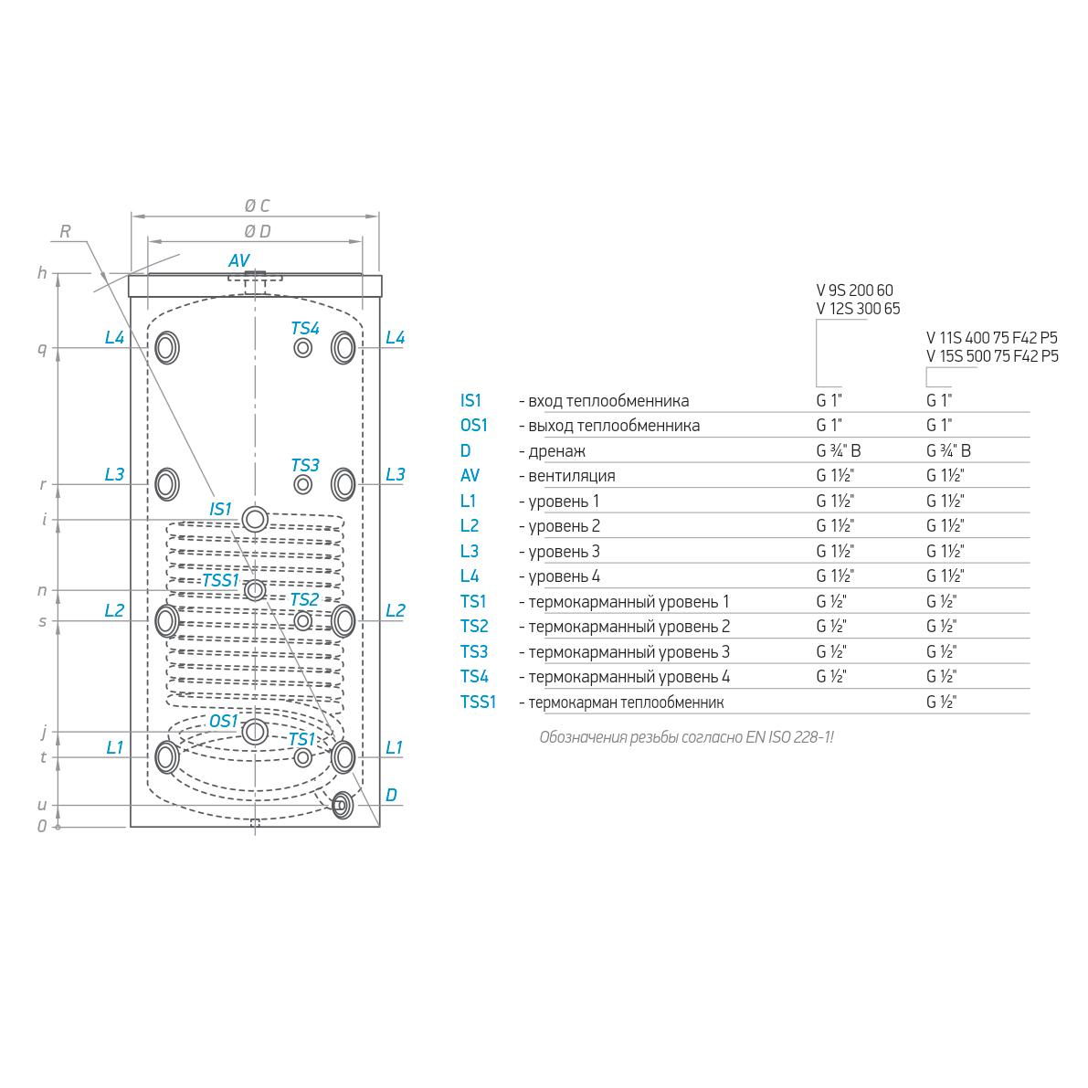 Буферная емкость с теплообменником Подогреватель низкого давления ПН 90-16-4 I Воткинск